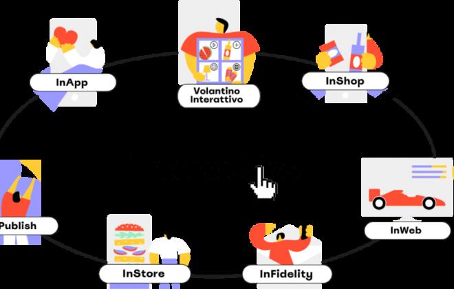 Omnicanalita-interattivo