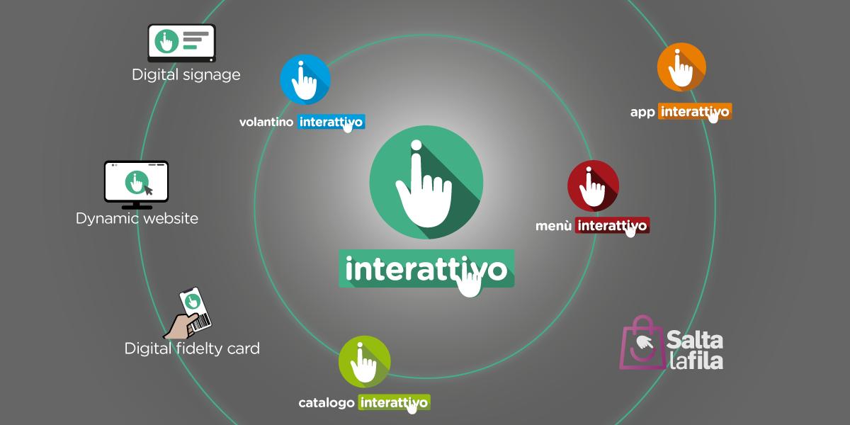 Piattaforma-interattivo